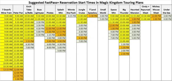 FastPass+ Times