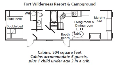 Six Reasons We Love Disney S Fort Wilderness Cabins